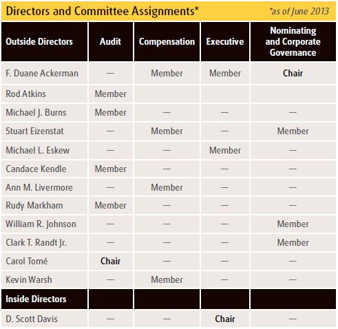 essay on corporate governance jobs london